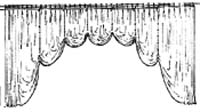 Sew What? Contour, stage curtains, stage drapes, theatrical drapery, theatrical curtains, stage backdrops